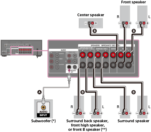 TP0000638323 on 2 amp wiring diagram